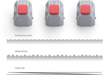 Dahle tête de coupes pour cisaille modèle 507 (génération 2020), set de 3 pièces