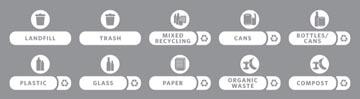 Rubbermaid kit d'étiquettes pour Slim Jim station de recyclage anglais